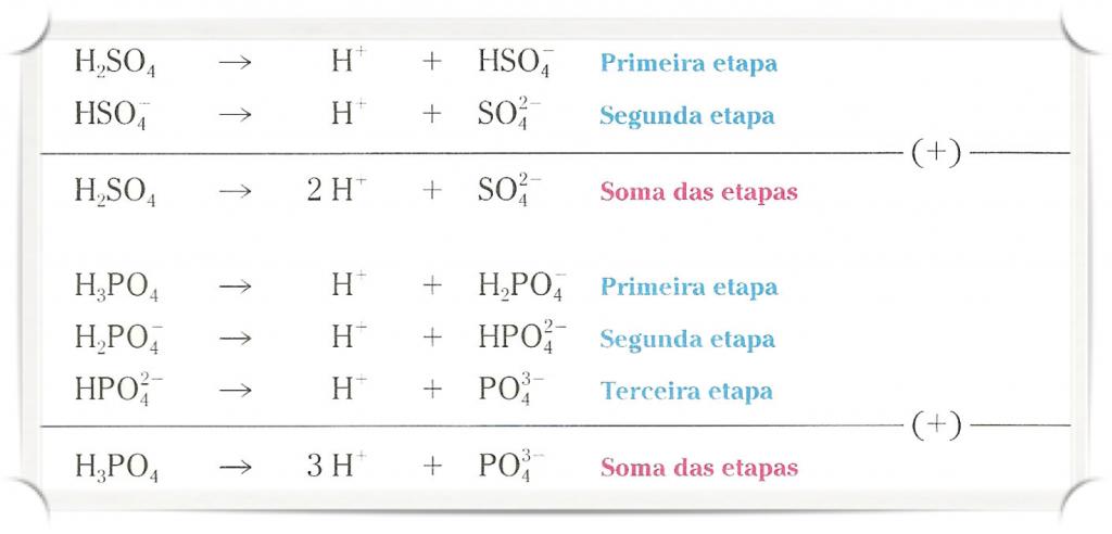 acidos6