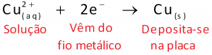 eletro11