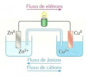 eletro12