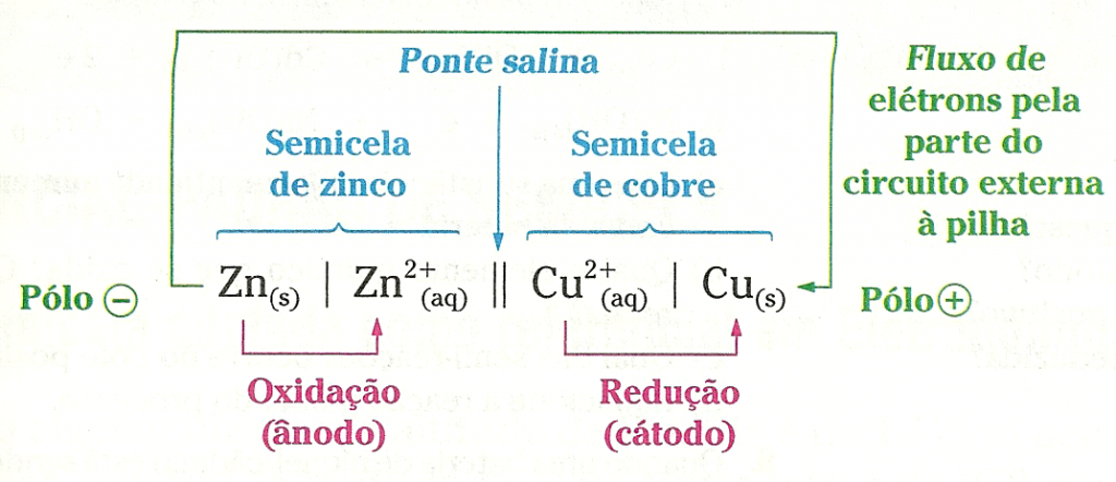 eletro16