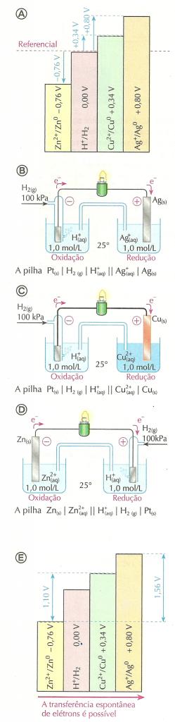 eletro21