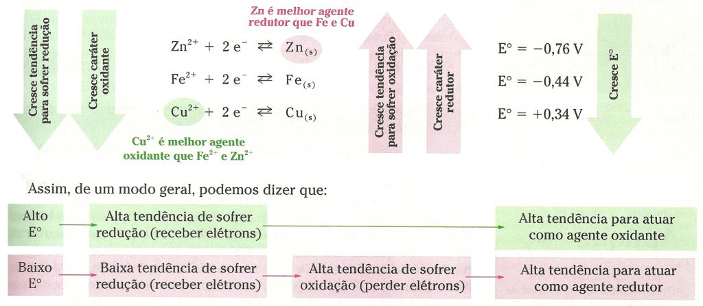 eletro23
