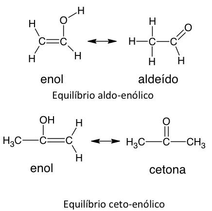 http://quimicasemsegredos.com/images/Teoria/isomeria/iso6.jpg